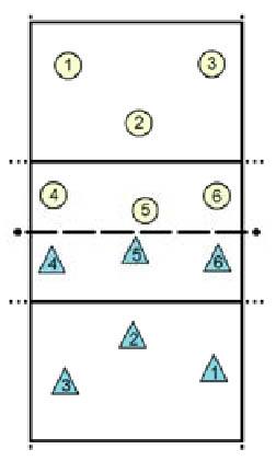 6 v 6 Volleyball Drill