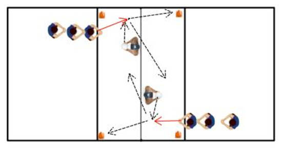 Corner Tip Volleyball Attacking Drill