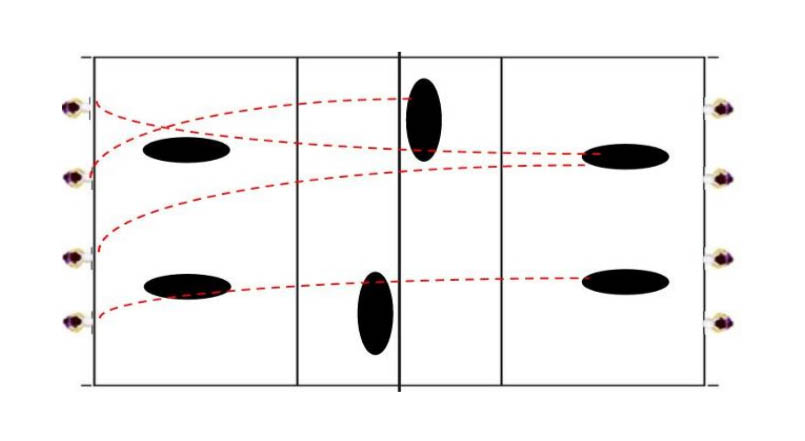 Consecutive Serving Volleyball Serving Drill