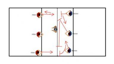 slide block volleyball blocking drill