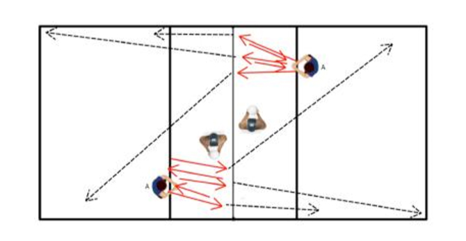 Tip Cross Line Volleyball Attacking Drill