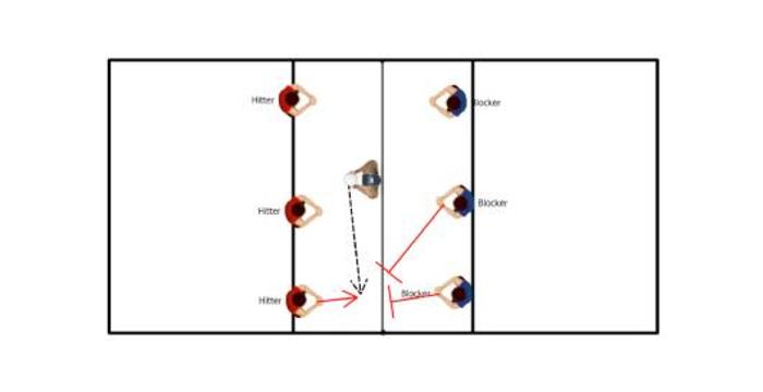 Blocking Side Volleyball Blocking Drill