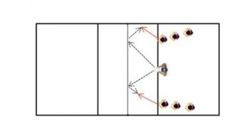 Net Save Volleyball Passing and Setting Drill