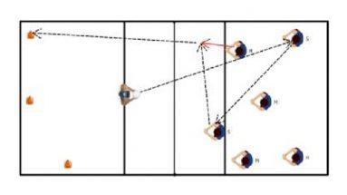 Deep Pass Volleyball Passing Drill
