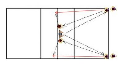 Dig and Dash Volleyball Passing and Setting Drill