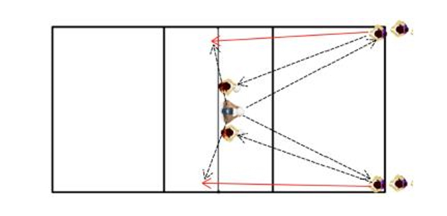 Dig and Dash Volleyball Passing Setting Drill