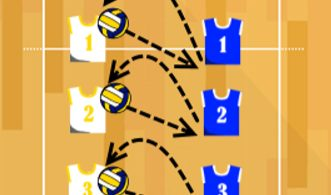 Volleyball Defensive Progression Drill