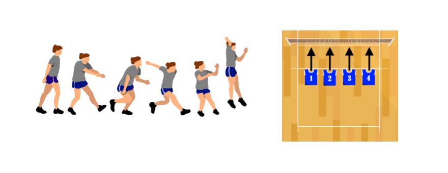 Approach Step Beginner's Volleyball Drill