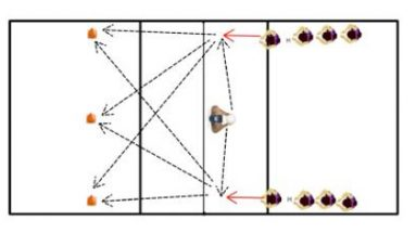 Target Hitting Volleyball Attacking Drill