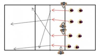 tennis ball throw volleyball attacking drill