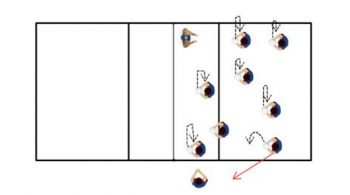 passing-marathon-volleyball-blocking-drill