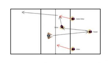 double attack volleyball tactical drill