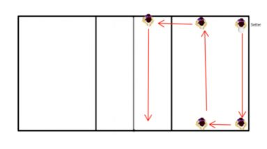 walking-setters-volleyball-setting-drill