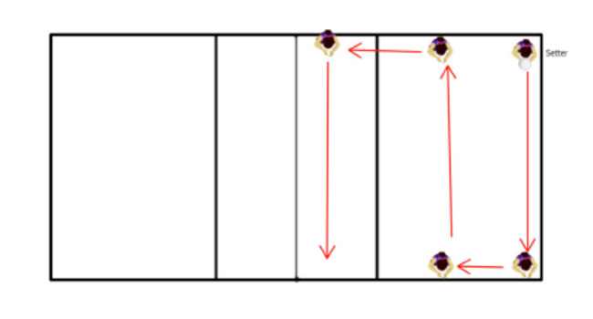 Walking Setters Volleyball Setting Drill
