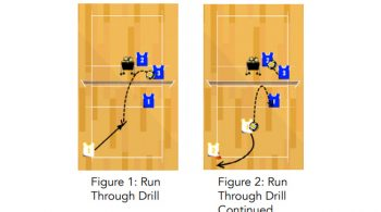run through volleyball passing drill