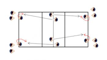 turn and dig volleyball tactical drill